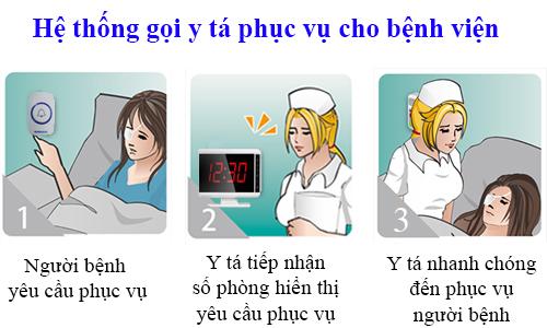 Giải pháp chuông gọi y tá trực