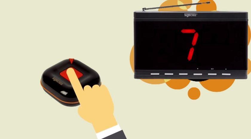 Giới thiệu 3 mẫu chuông gọi nhân viên tốt nhất cho văn phòng