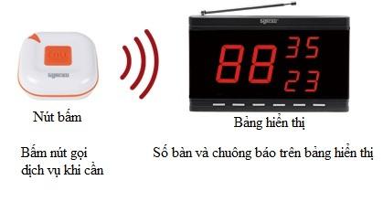 Lắp đặt hệ thống chuông báo gọi không dây cần lưu ý những gì